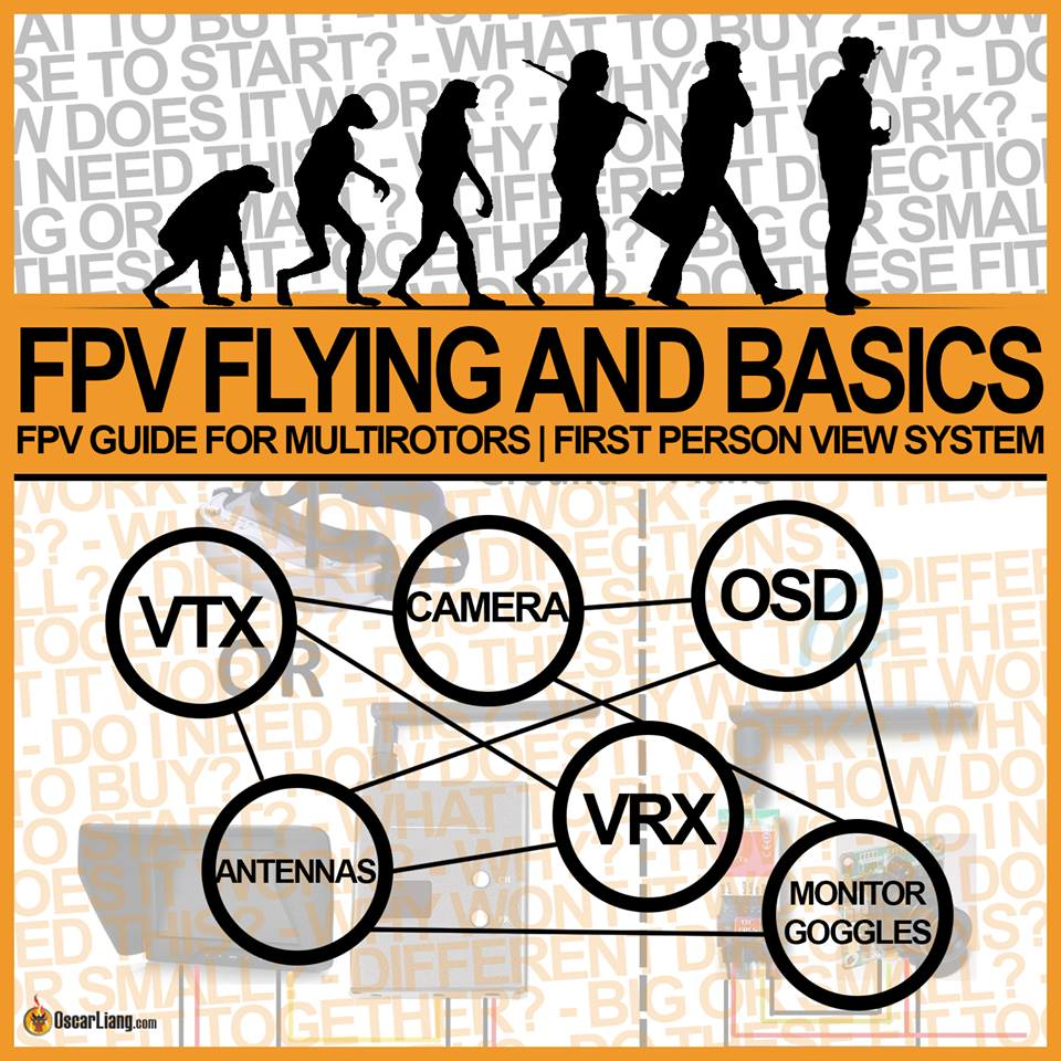 fpv guide beginner system basics?resize=350%2C200&ssl=1 lc filter and fpv oscar liang SLC 500 Wiring Diagram at crackthecode.co