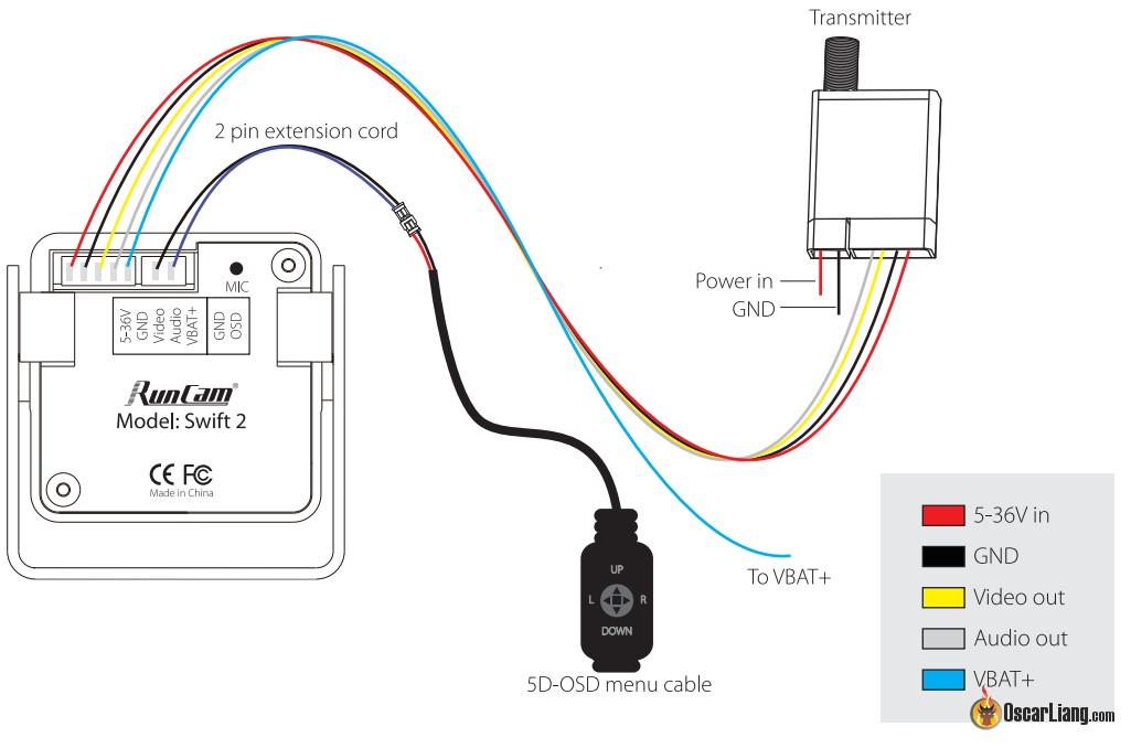 runcam swift 2 connection?resize\=665%2C440\&ssl\=1 maruti swift extender wiring diagrams wiring diagrams swift vdi wiring diagram at reclaimingppi.co