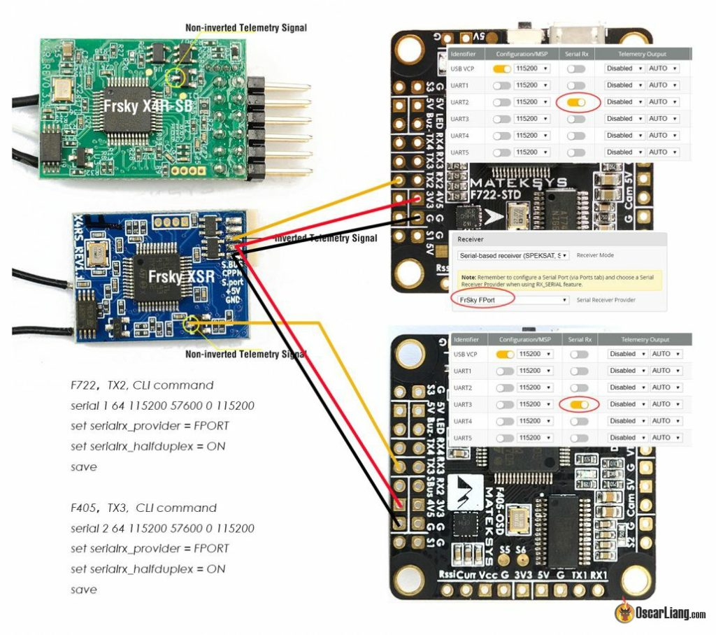 frsky FPort connection receiver rx flight controller fc smartport 1024x908?resize=350%2C200&ssl=1 how to setup sbus, smartport telemetry oscar liang