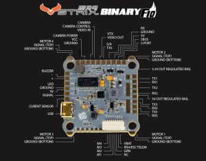 Review: Strix Binary F10 Flight Controller with Helio IMUF System  Oscar Liang