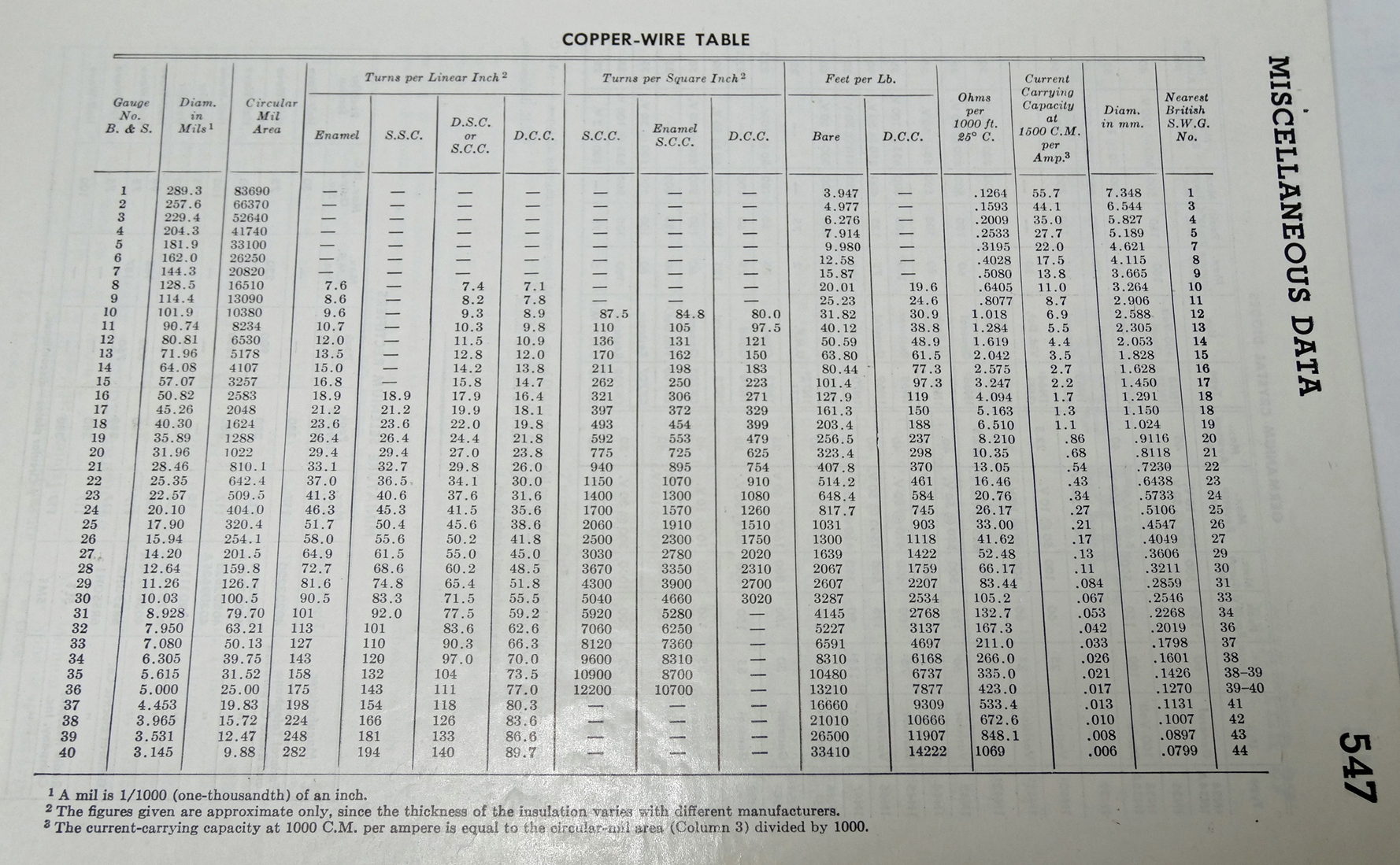 Transformer corner part 3 oscilloclock wire gauge table from my 1953 radio amateurs handbook keyboard keysfo Image collections