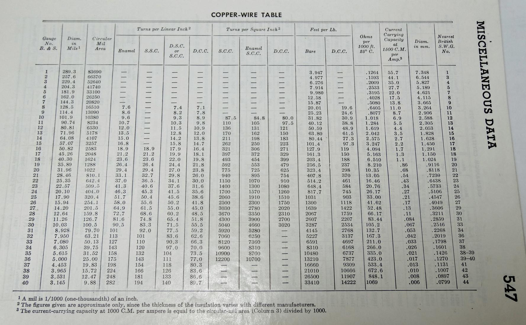 54 Gauge Wire Thickness Wire Gauge Diameter Chart - Wire Diagrams