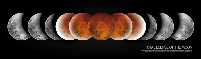 C'est quoi une éclipse de lune exactement?