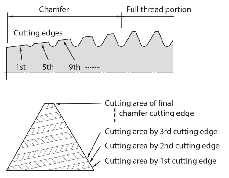 2019vol1_tech_Figure2
