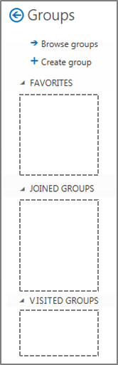 Group navigation pane before