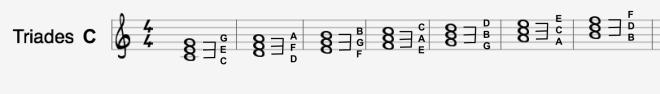 Triades gamme C ordre consécutif notes