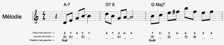 Notation mélodie