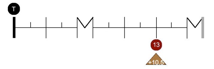 Graph interv 13