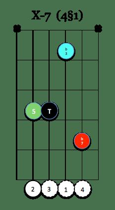 X-7 (4§1)
