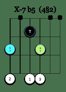 X-7 b5 (4§2)