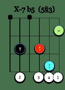 X-7 b5 (5§3)