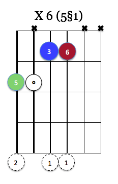 X6 (5§1)