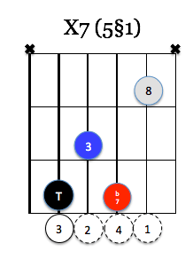 X7 (5§1)