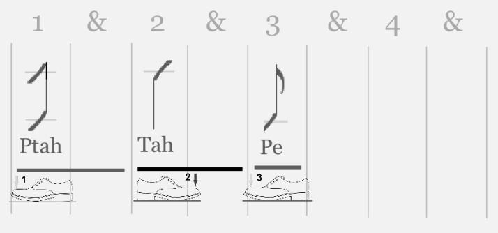 Rythmique A0 Ptah Tah Pe