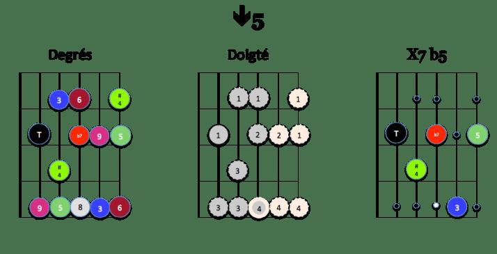 mode-lydien-b7-5-down