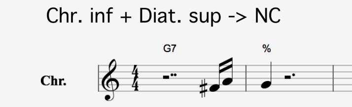 chr inf + Diat sup-> NC