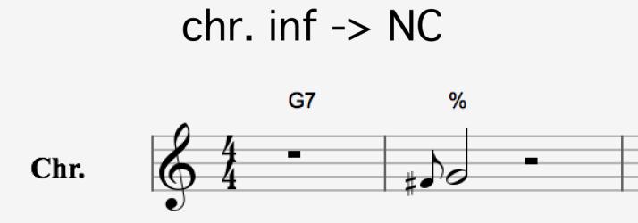 chr inf -> NC
