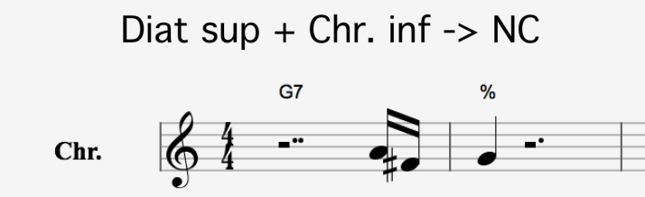 Diat sup + chr inf -> NC