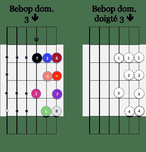 gamme Bebop dom 3 down