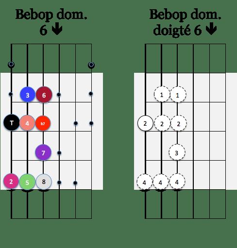 gamme Bebop dom 6 down