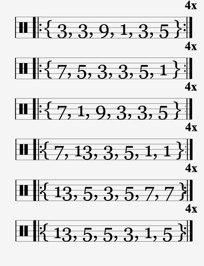 Arpèges répétitions notes