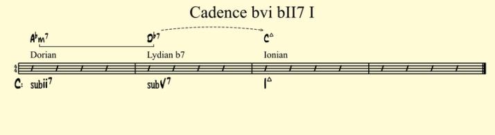 Cadence bvi bII7 I