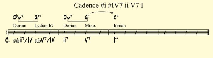 Cadence #i #IV7 ii V7 I
