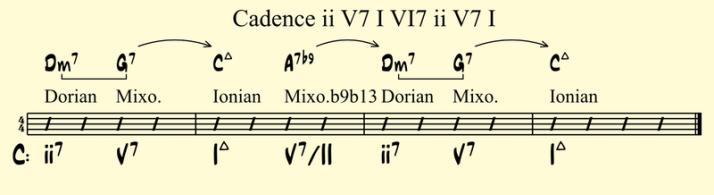Cadence ii V7 I VI7 ii V7 I