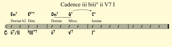 Cadence iii biii° ii V7 I