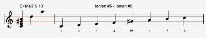 C ionian #5