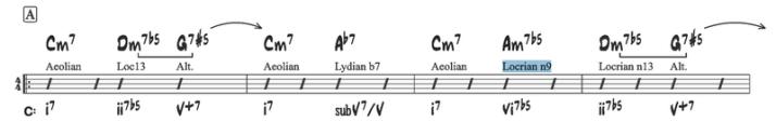 C locrien n9 ex 2