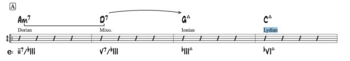 C Lydien exemple 3