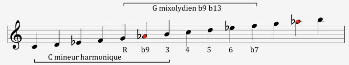 mode g mixo b9 b13
