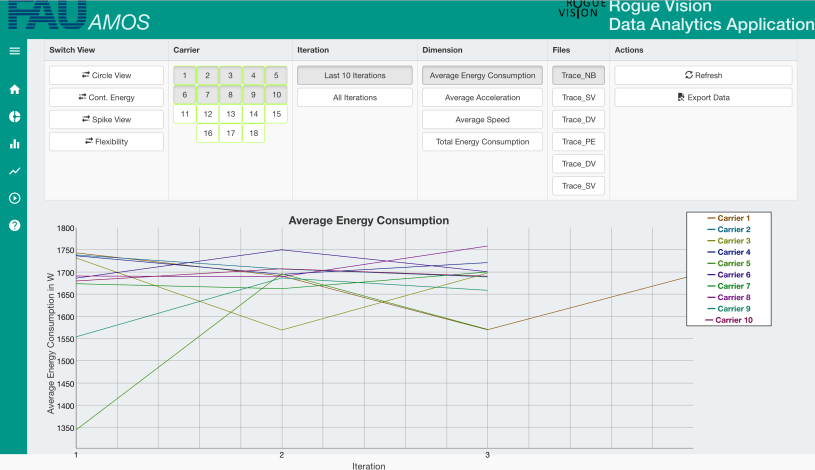 ImageAverage Energy Graph call