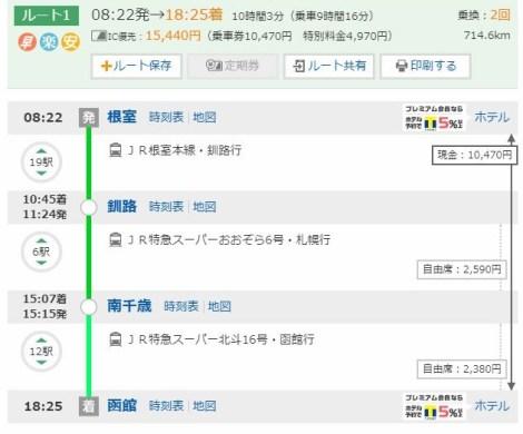 根室函館列車利用