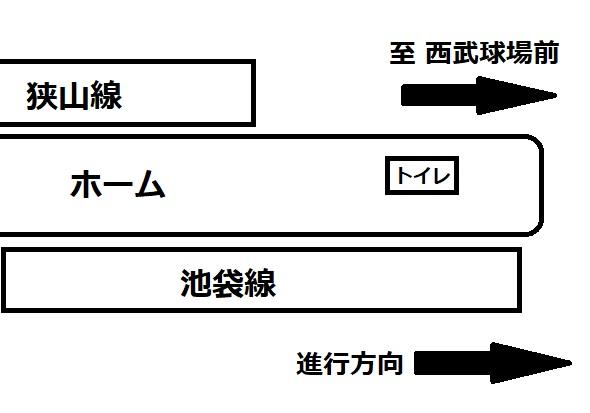 西武線ホームイメージ01