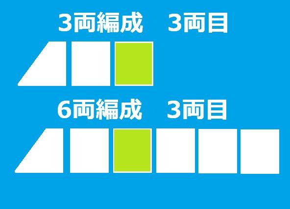 白石駅足元案内表示01