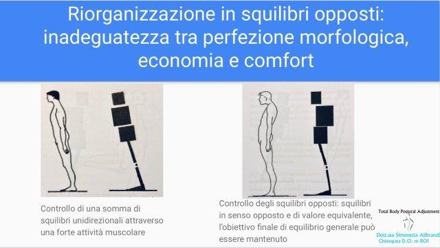 simonetta alibrandi osteopata osteopata roma posturologo postura corretta compensi