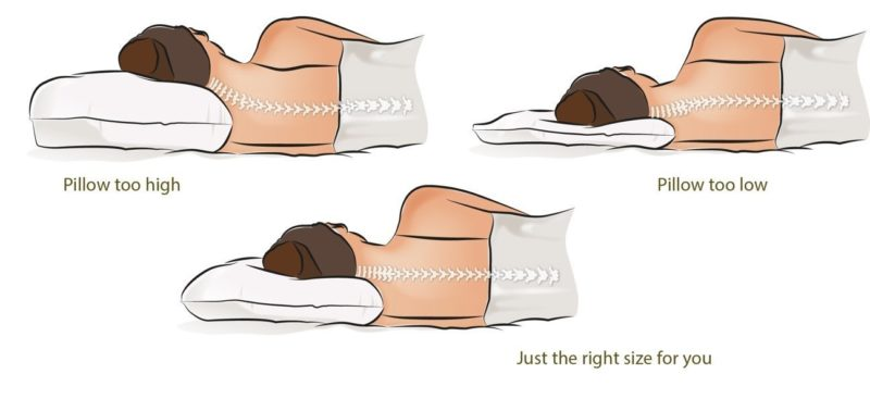 pillows and neck pain all your