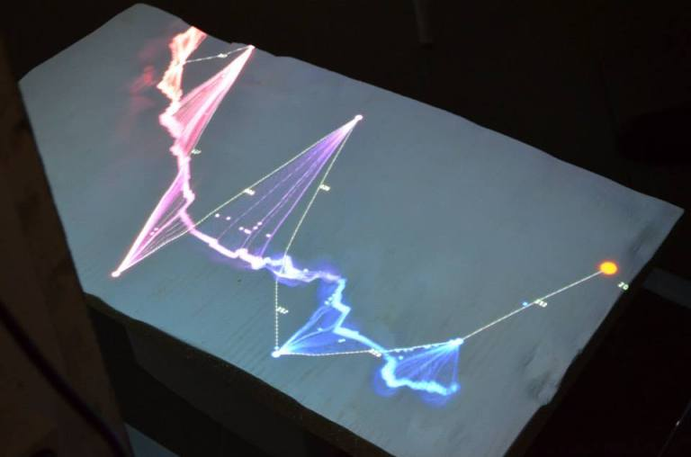 Simulation projected on the model