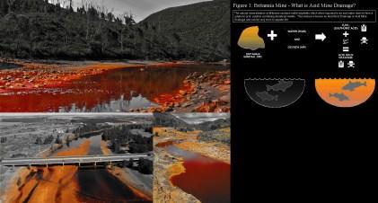 Rio Tinto and acid mine drainage