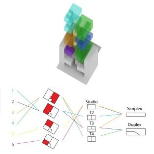 Housing typology diagram