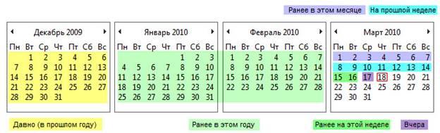 különbség a dátumot és ismerős)