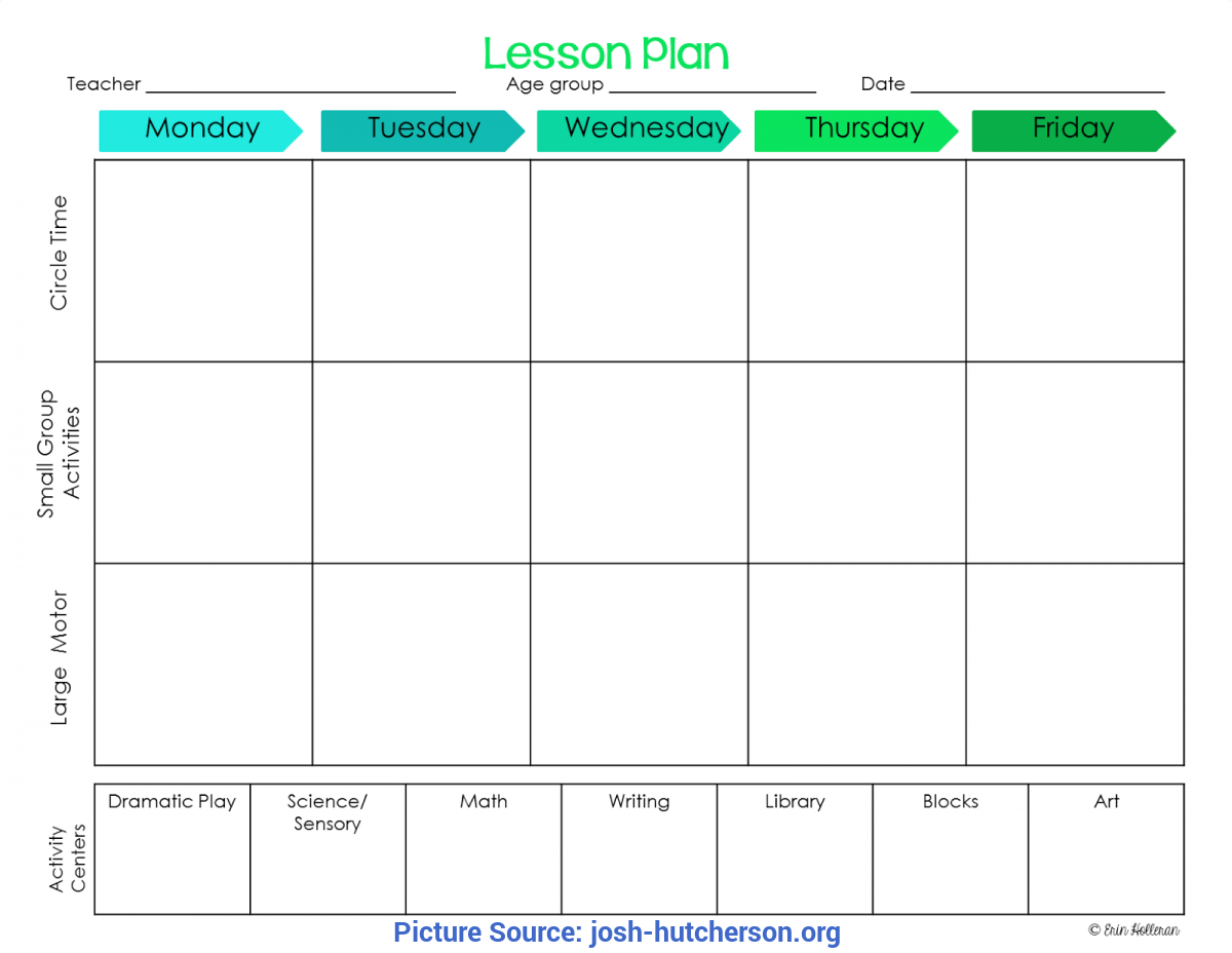 Good Lesson Plan In Science 3 Five Senses Fun In First