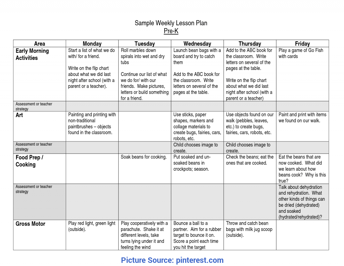 Complex Lesson Plan Template Learning Focused Eats Lesson