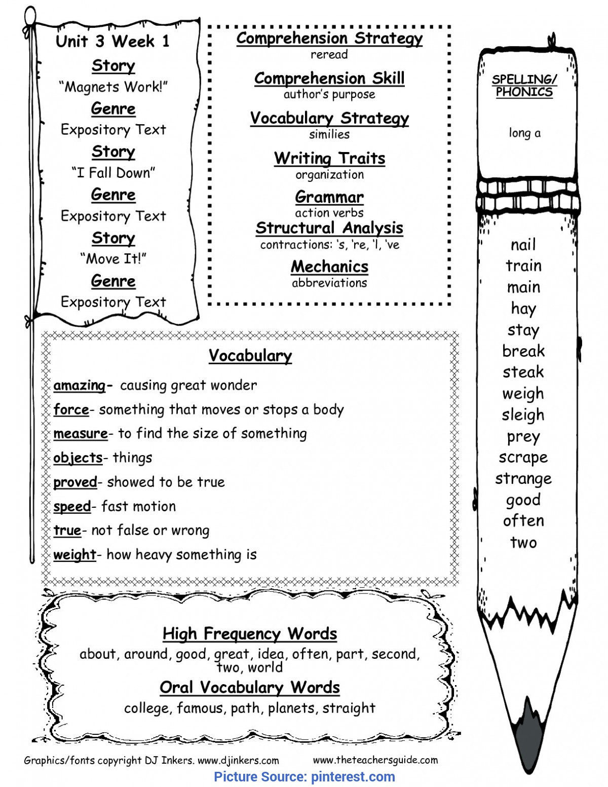 Excellent Shared Reading Lesson Plan 2nd Grade The Teacher