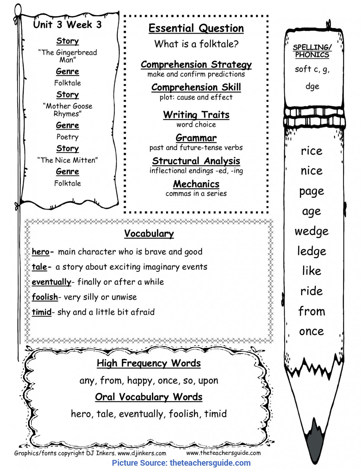 Regular 3rd Grade Lesson Plan On Homophones First Grade