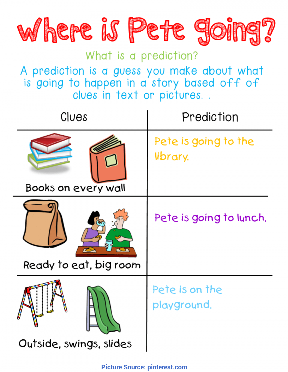 Simple Reading Lessons For 4th Grade Mcgraw Hill Wonders