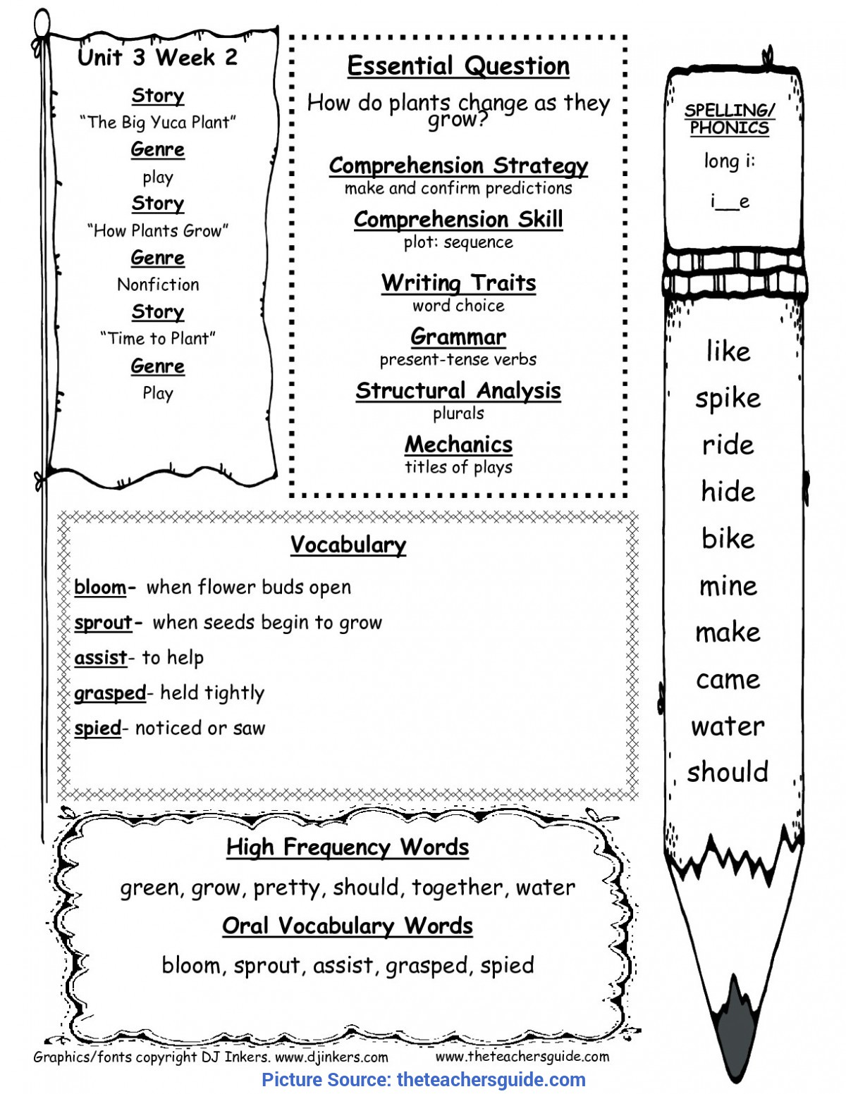 Complex 5e Lesson Plan Science 2nd Grade Visual Arts