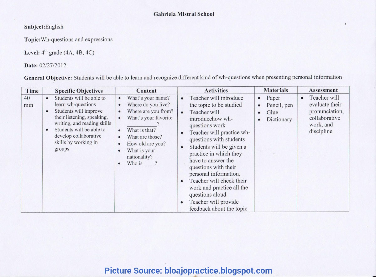 Simple Siop Lesson Plan Template 1 Editable Siop Lesson